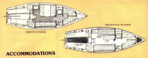 Catalina 25 Interior Layout