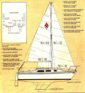 Catalina 25 Rig Profile