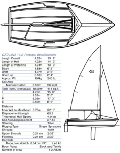 Catalina 14.2 Specifications, Deck Layout, and Sail Plan