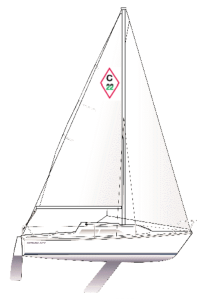 Catalina 22 Rig and Hull Profile, Swing Keel Model